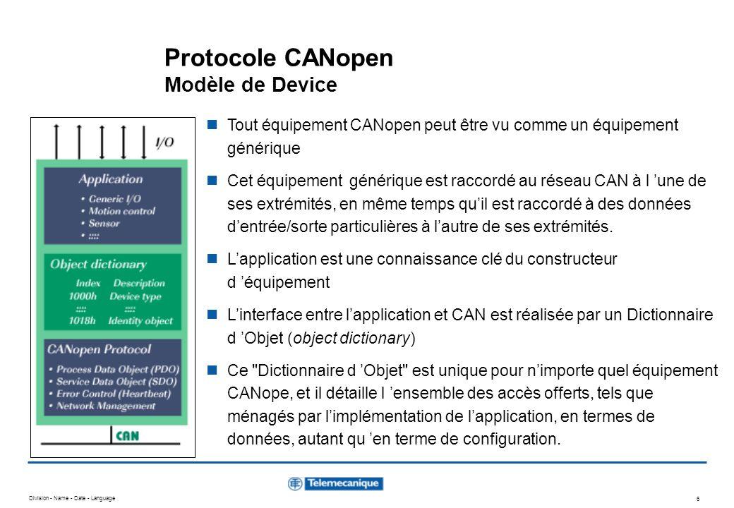 Division - Name - Date - Language 6 Protocole CANopen Modèle de Device Tout équipement CANopen peut être vu comme un équipement générique Cet équipeme