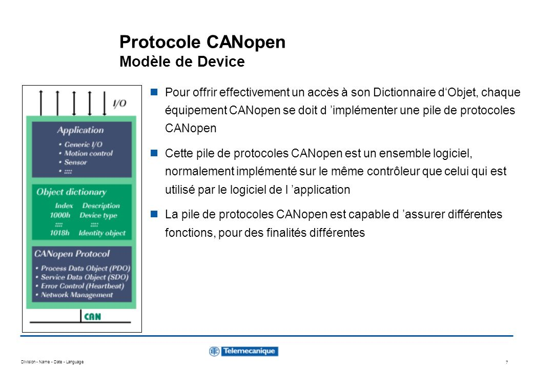 Division - Name - Date - Language 18 Protocole CANopen Process Data Object (PDO) - Mapping des PDOs Le mapping des PDOs définit quels sont les objets application qui sont émis au sein d un PDO Ce mapping décrit également la séquence et la longueur des objets d application mappés Un équipement qui admet un mapping variable de ses PDOs doit prendre en compte ce mapping durant l état pré-opérationnel Si es supporté un mapping dynamique pendant l état opérationnel, cest le Client SDO qui est alors responsable de la cohérence des données