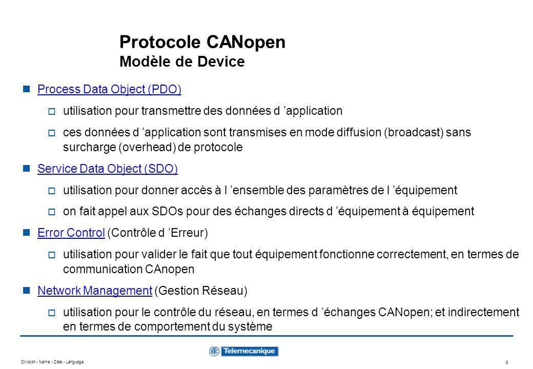 Division - Name - Date - Language 8 Protocole CANopen Modèle de Device Process Data Object (PDO) utilisation pour transmettre des données d applicatio
