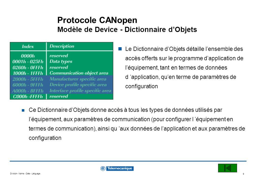Division - Name - Date - Language 10 Protocole CANopen Feuille de données électronique L EDS est un fichier ASCII normalisé contenant des informations sur la fonctionnalité communication d un équipement de réseau, et le détail de son dictionnaire d objets (comme défini dans DS-301)dictionnaire d objets L EDS définit également les objets particuliers à ce type d équipement, et/ou spécifiques au fabricant (selon DS-401 et DSP-402) A l aide de l EDS, vous pouvez normaliser des outils pour : configurer des équipements CANopen définir des réseaux pour équipements CANopen gérer des informations de projet sur différentes plates-formes
