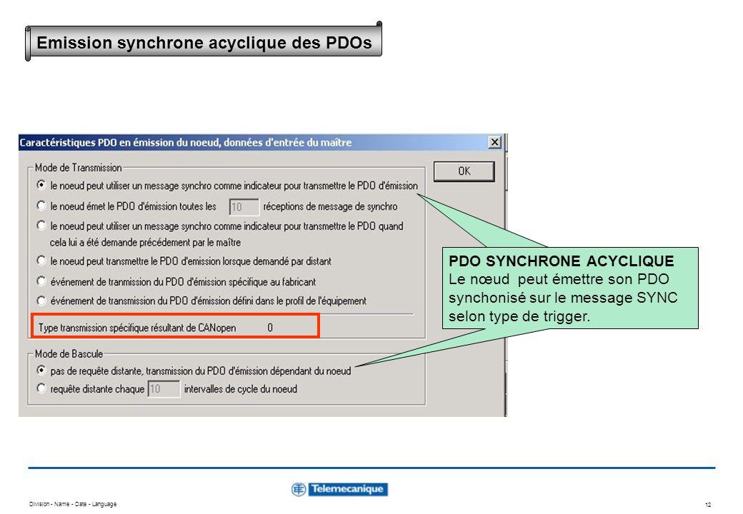 Division - Name - Date - Language 12 PDO SYNCHRONE ACYCLIQUE Le nœud peut émettre son PDO synchonisé sur le message SYNC selon type de trigger. PDO SY