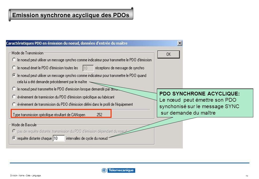 Division - Name - Date - Language 14 PDO SYNCHRONE ACYCLIQUE: Le nœud peut émettre son PDO synchoniser sur le message SYNC sur demande du maitre. PDO
