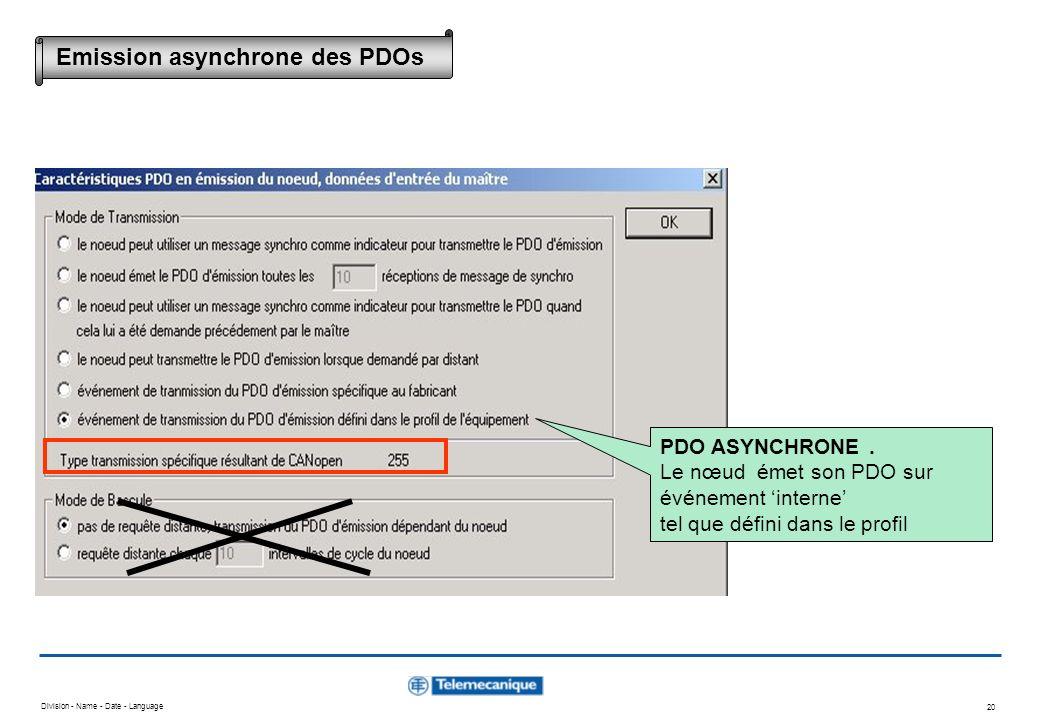 Division - Name - Date - Language 20 PDO ASYNCHRONE. Le nœud émet son PDO sur événement interne tel que défini dans le profil Emission asynchrone des