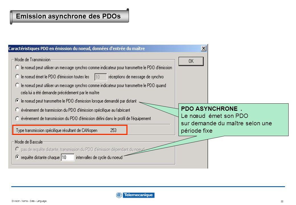 Division - Name - Date - Language 22 PDO ASYNCHRONE. Le nœud émet son PDO sur demande du maitre selon une période fixe. PDO ASYNCHRONE. Le nœud émet s