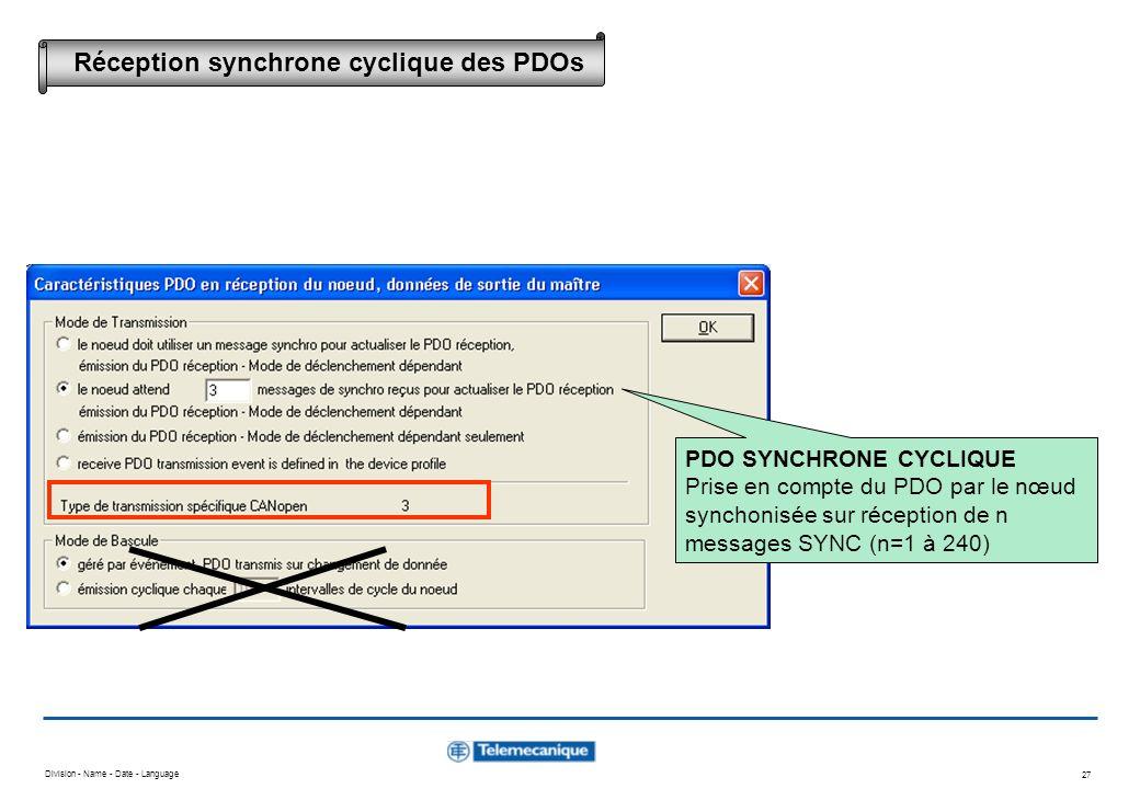 Division - Name - Date - Language 27 PDO SYNCHRONE CYCLIQUE Prise en compte du PDO par le nœud synchonisée sur réception de n messages SYNC (n=1 à 240