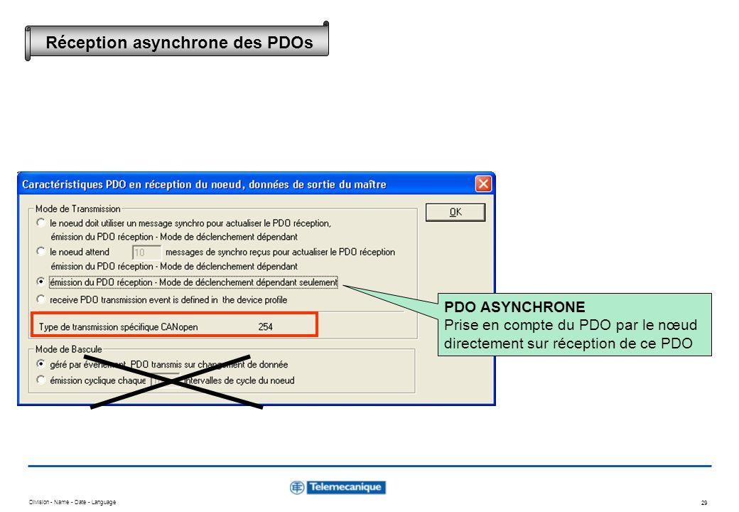 Division - Name - Date - Language 29 PDO ASYNCHRONE Prise en compte du PDO par le nœud directement sur réception de ce PDO Réception asynchrone des PD