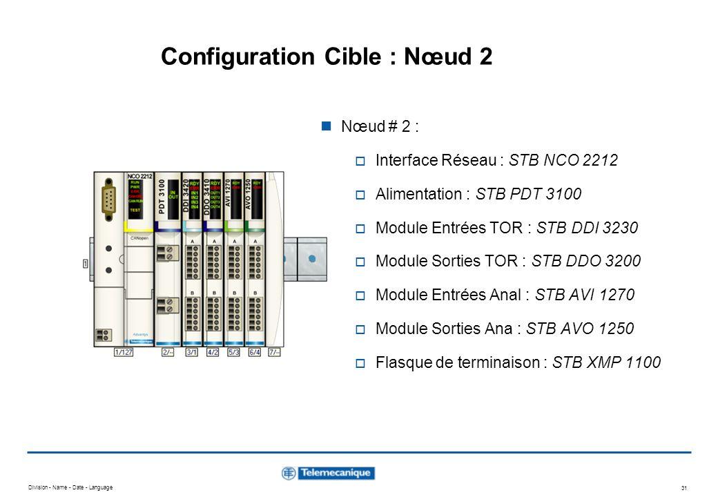 Division - Name - Date - Language 31 Configuration Cible : Nœud 2 Nœud # 2 : Interface Réseau : STB NCO 2212 Alimentation : STB PDT 3100 Module Entrée