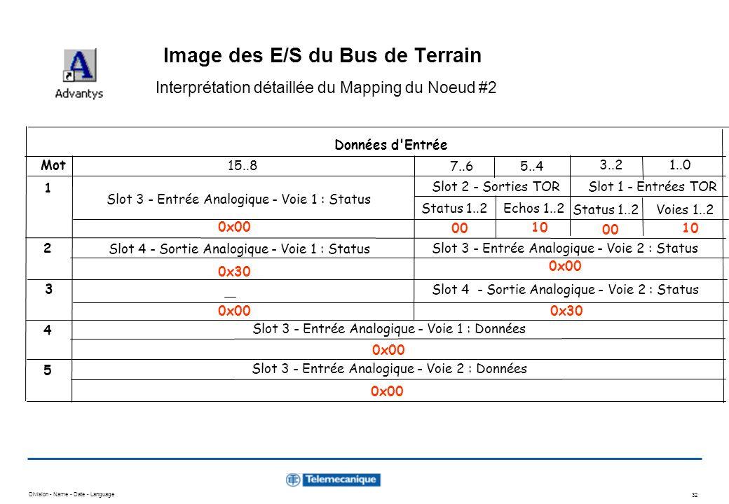 Division - Name - Date - Language 32 Image des E/S du Bus de Terrain Interprétation détaillée du Mapping du Noeud #2 Voies 1..2 Slot 3 - Entrée Analog