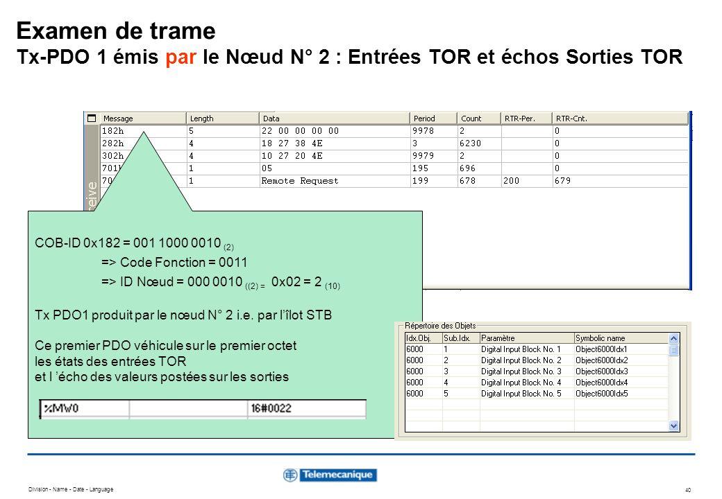 Division - Name - Date - Language 40 COB-ID 0x182 = 001 1000 0010 (2) => Code Fonction = 0011 => ID Nœud = 000 0010 ((2) = 0x02 = 2 (10) Tx PDO1 produ