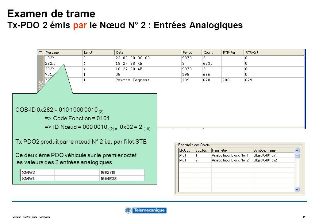Division - Name - Date - Language 41 COB-ID 0x282 = 010 1000 0010 (2) => Code Fonction = 0101 => ID Nœud = 000 0010 ((2) = 0x02 = 2 (10) Tx PDO2 produ