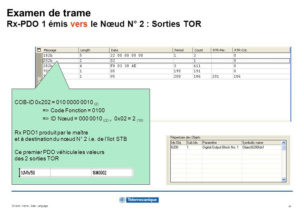 Division - Name - Date - Language 42 Examen de trame Rx-PDO 1 émis vers le Nœud N° 2 : Sorties TOR COB-ID 0x202 = 010 0000 0010 (2) => Code Fonction =