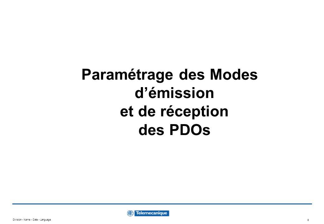 Division - Name - Date - Language 8 Paramétrage des Modes démission et de réception des PDOs