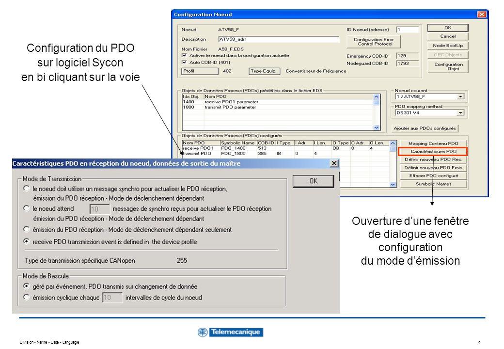 Division - Name - Date - Language 9 Configuration du PDO sur logiciel Sycon en bi cliquant sur la voie Ouverture dune fenêtre de dialogue avec configu