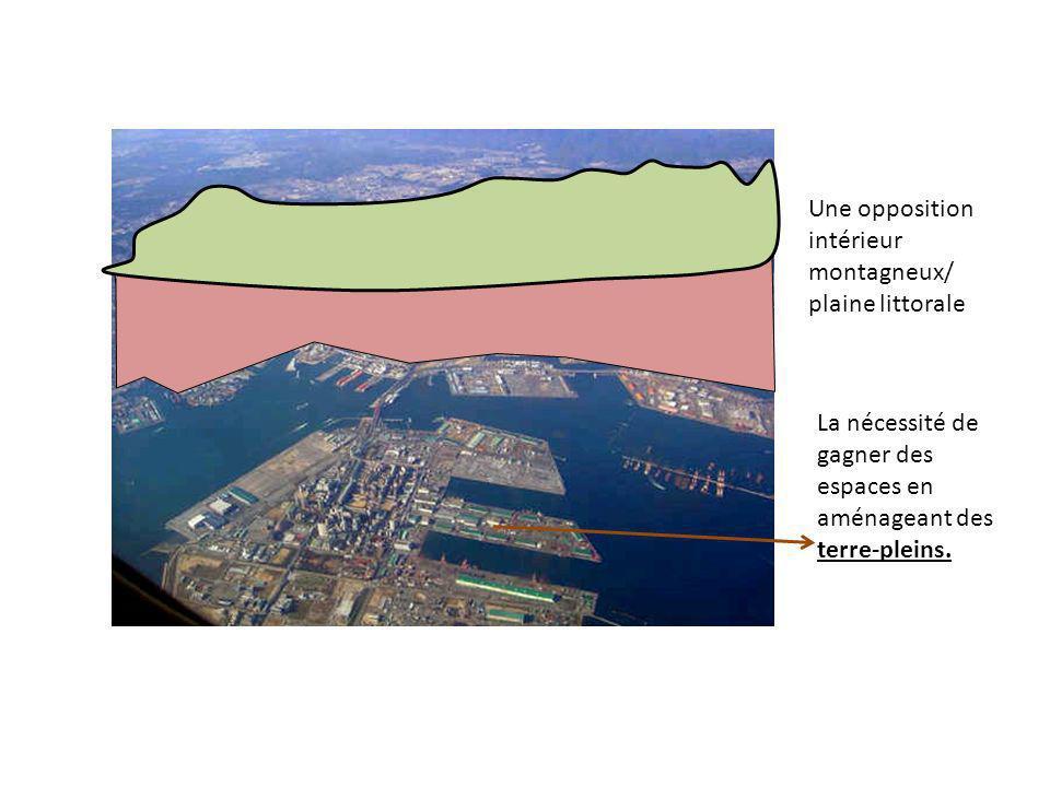 Une opposition intérieur montagneux/ plaine littorale La nécessité de gagner des espaces en aménageant des terre-pleins.