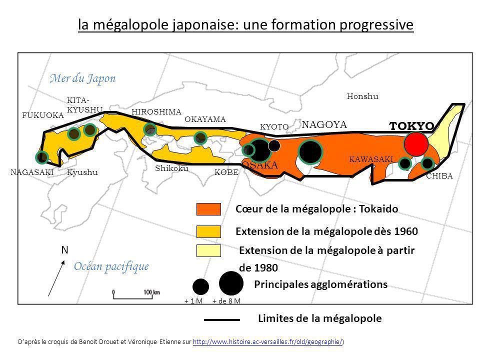 la mégalopole japonaise: une formation progressive Océan pacifique Mer du Japon TOKYO NAGOYA OSAKA KYOTO CHIBA KAWASAKI KOBE HIROSHIMA NAGASAKI OKAYAM
