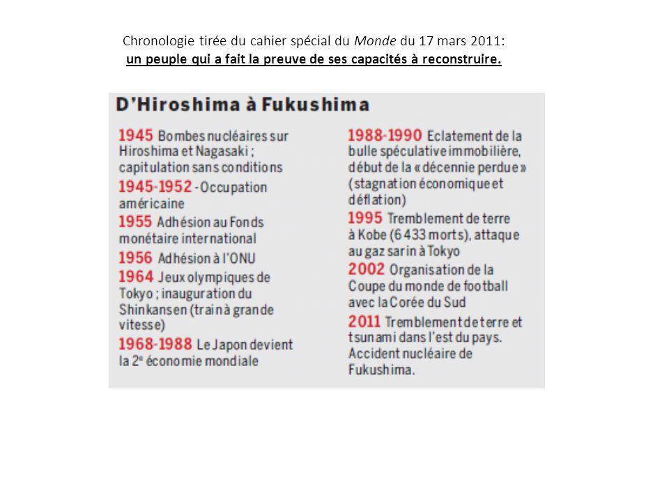 Chronologie tirée du cahier spécial du Monde du 17 mars 2011: un peuple qui a fait la preuve de ses capacités à reconstruire.