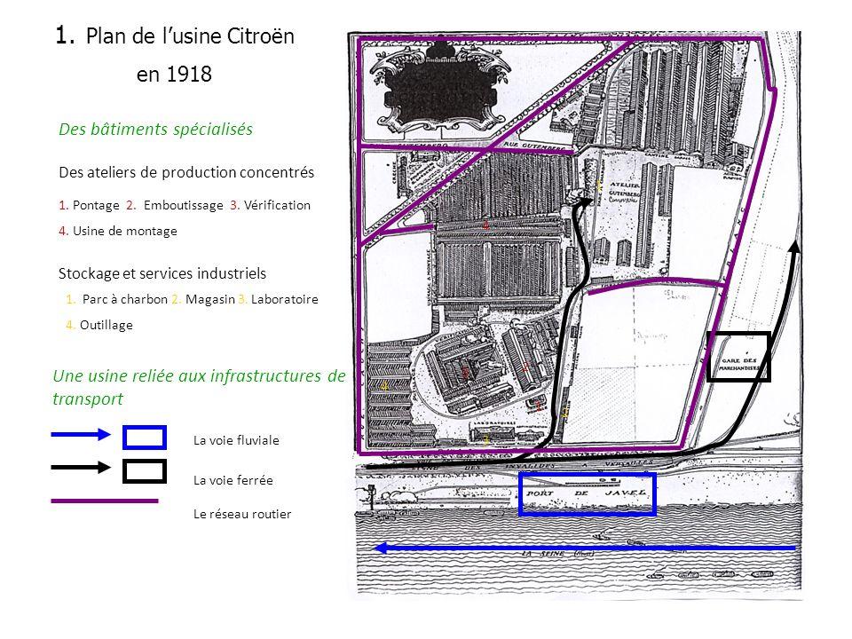 1. Plan de lusine Citroën en 1918 Des bâtiments spécialisés Des ateliers de production concentrés 1. Pontage 2. Emboutissage 3. Vérification 4. Usine