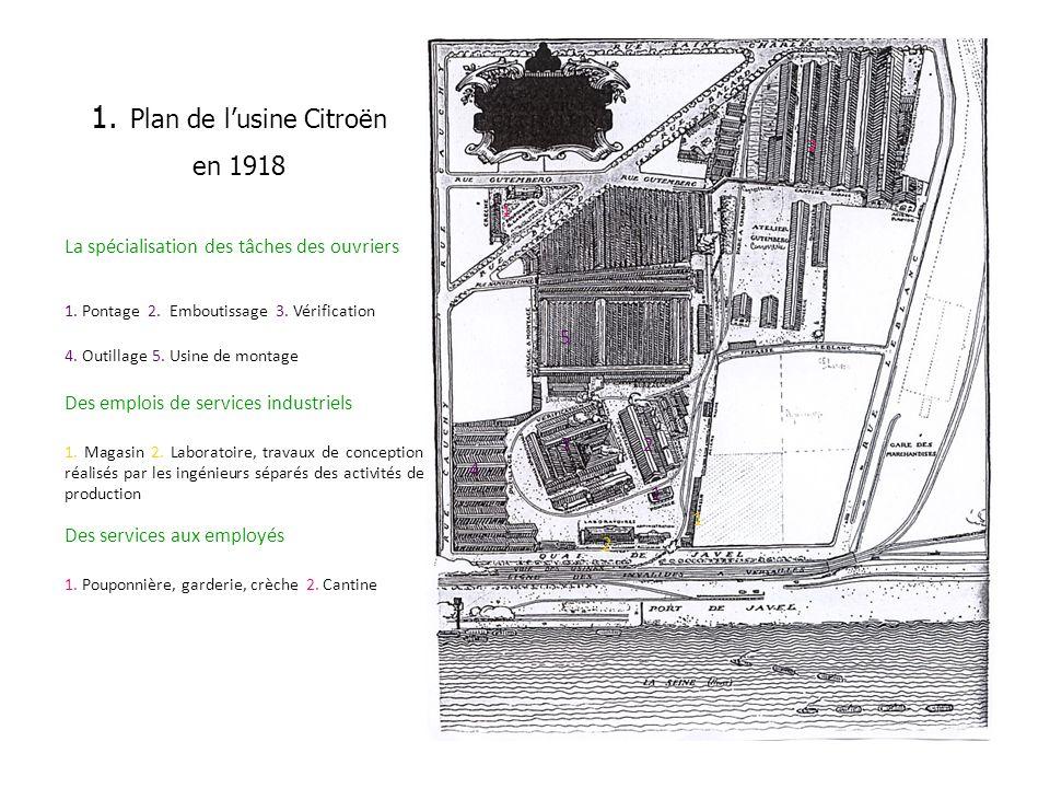 1.Plan de lusine Citroën en 1918 Des services aux employés 1.