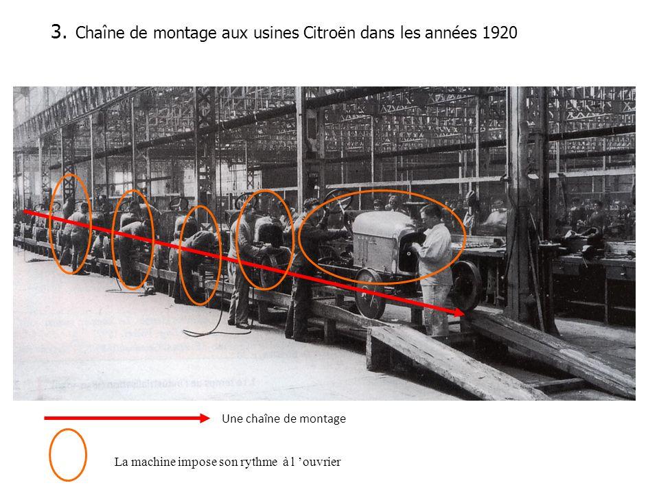 3. Chaîne de montage aux usines Citroën dans les années 1920 Une chaîne de montage La machine impose son rythme à l ouvrier