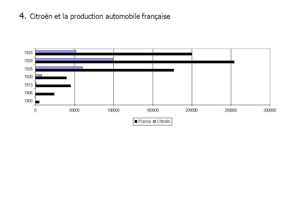 (source : Jacques Séguéla, 80 ans de publicité Citroën et toujours 20 ans, Hoëbeke, 1999) e.Annonce britannique pour la traction avant, 1936