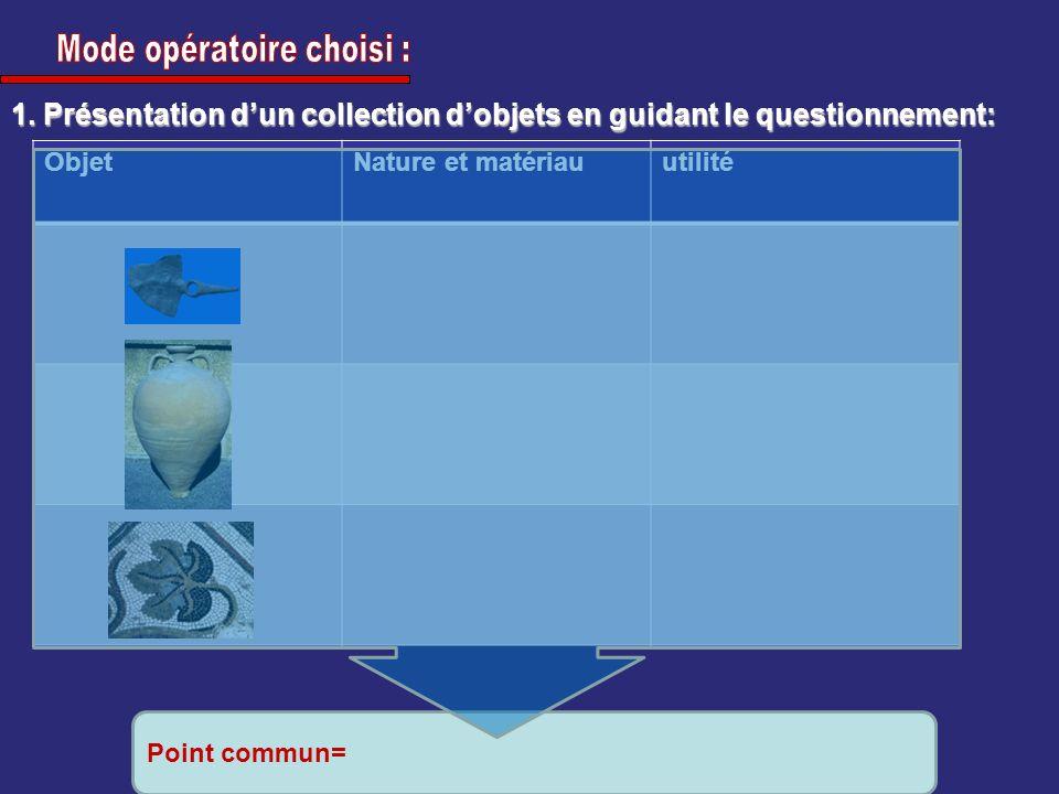 1. Présentation dun collection dobjets en guidant le questionnement: ObjetNature et matériauutilité Point commun=