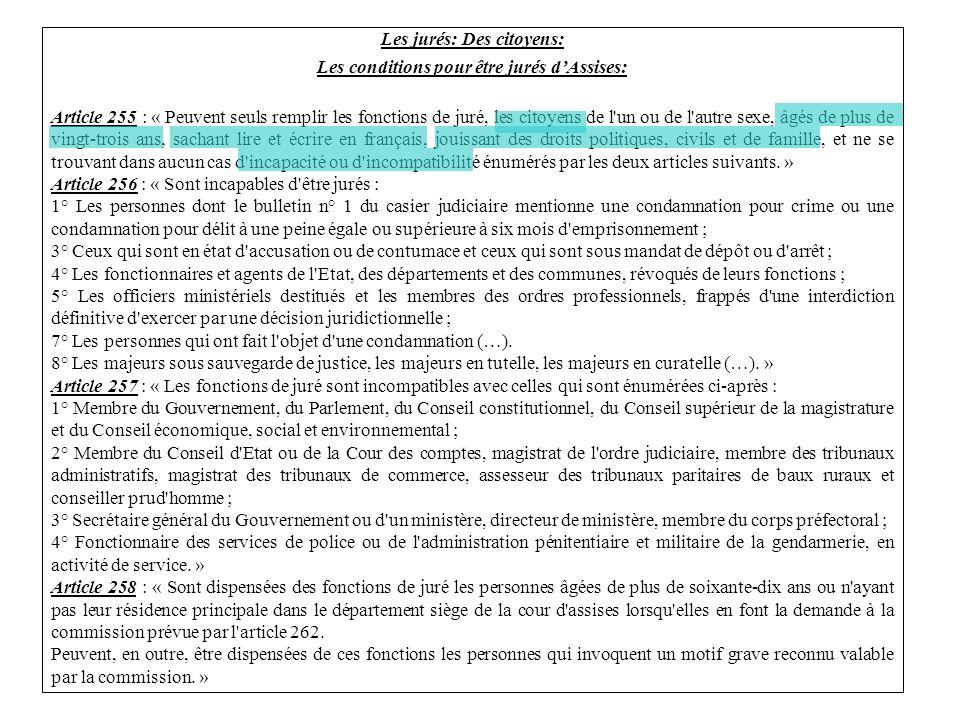 Les jurés: Des citoyens: Les conditions pour être jurés dAssises: Article 255 : « Peuvent seuls remplir les fonctions de juré, les citoyens de l'un ou