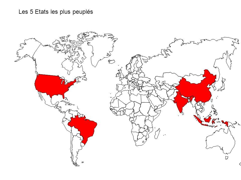 30 premiers exportateurs Poids de lEurope ; poids de lAsie ; limite Nord/Sud ?