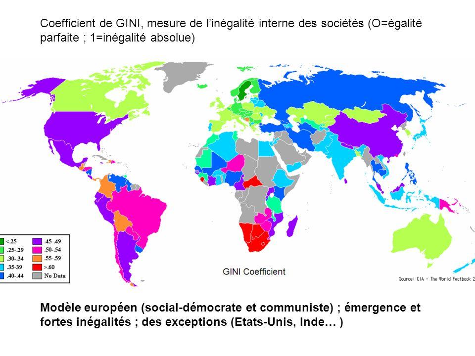 Coefficient de GINI, mesure de linégalité interne des sociétés (O=égalité parfaite ; 1=inégalité absolue) Modèle européen (social-démocrate et communi