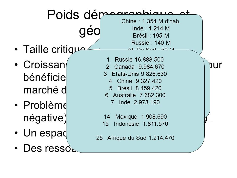 Poids démographique et géographique Taille critique Croissance démographique contrôlée pour bénéficier dun effet main-dœuvre et marché de consommation