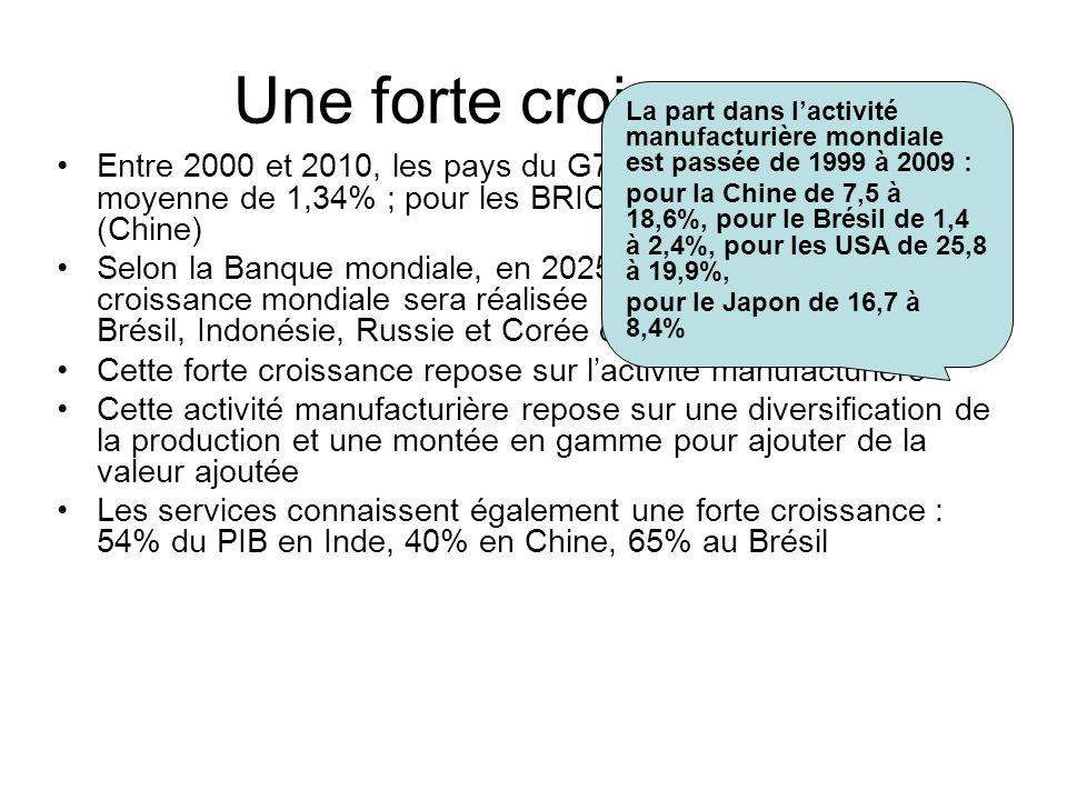 Une forte croissance Entre 2000 et 2010, les pays du G7 ont connu une croissance moyenne de 1,34% ; pour les BRIC de 3,3% (Brésil) à 10,2% (Chine) Sel