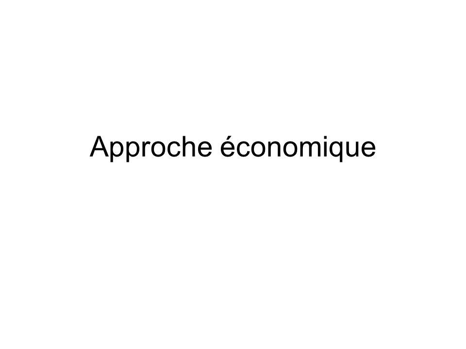 2010 : croissance du PIB supérieure à 8