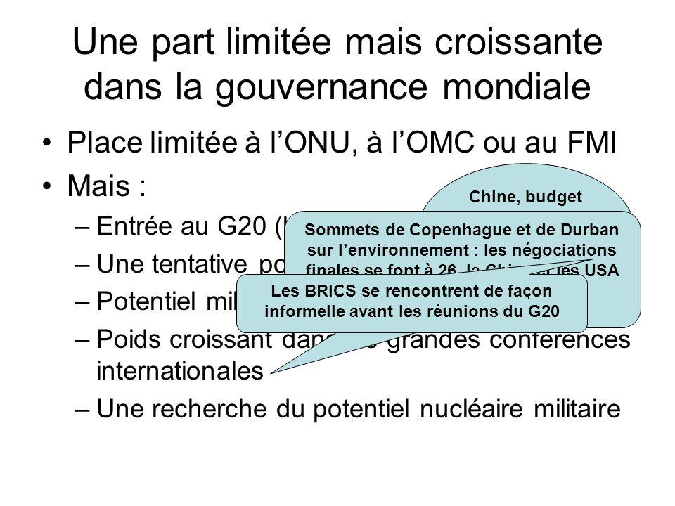 Place limitée à lONU, à lOMC ou au FMI Mais : –Entrée au G20 (les chefs dEtat depuis 2008) –Une tentative pour créer un front des BRICS –Potentiel mil
