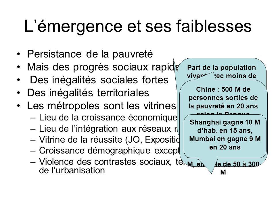 Lémergence et ses faiblesses Persistance de la pauvreté Mais des progrès sociaux rapides Des inégalités sociales fortes Des inégalités territoriales L