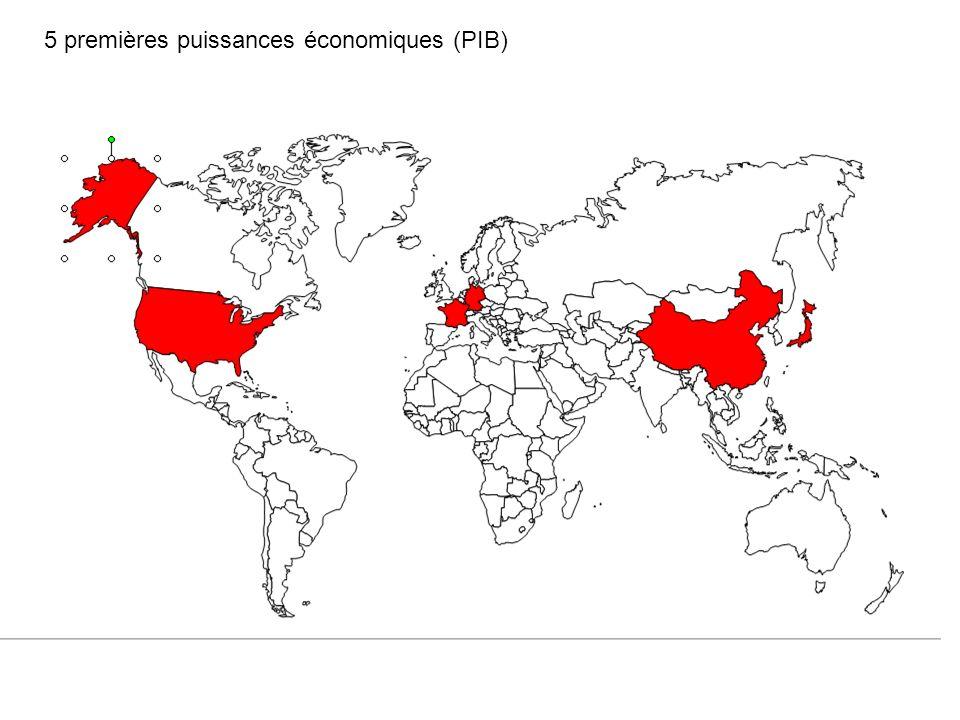 Une forte croissance Entre 2000 et 2010, les pays du G7 ont connu une croissance moyenne de 1,34% ; pour les BRIC de 3,3% (Brésil) à 10,2% (Chine) Selon la Banque mondiale, en 2025, la moitié de la croissance mondiale sera réalisée par 6 pays : Chine, Inde, Brésil, Indonésie, Russie et Corée du Sud Cette forte croissance repose sur lactivité manufacturière Cette activité manufacturière repose sur une diversification de la production et une montée en gamme pour ajouter de la valeur ajoutée Les services connaissent également une forte croissance : 54% du PIB en Inde, 40% en Chine, 65% au Brésil La part dans lactivité manufacturière mondiale est passée de 1999 à 2009 : pour la Chine de 7,5 à 18,6%, pour le Brésil de 1,4 à 2,4%, pour les USA de 25,8 à 19,9%, pour le Japon de 16,7 à 8,4%