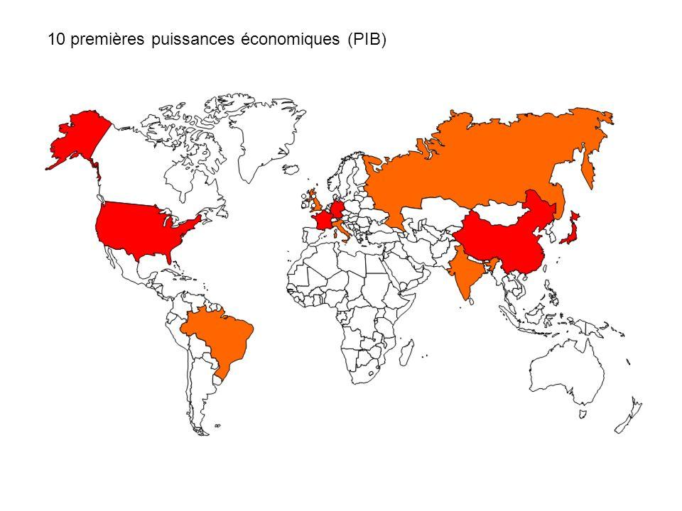 10 premières puissances économiques (PIB)