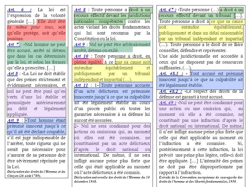 Art. 6 : La loi est lexpression de la volonté générale […]. Elle doit être la même pour tous, soit quelle protège, soit quelle punisse. Art 7 : -Nul h