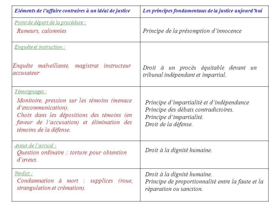 Eléments de laffaire contraires à un idéal de justiceLes principes fondamentaux de la justice aujourdhui Point de départ de la procédure : Enquête et