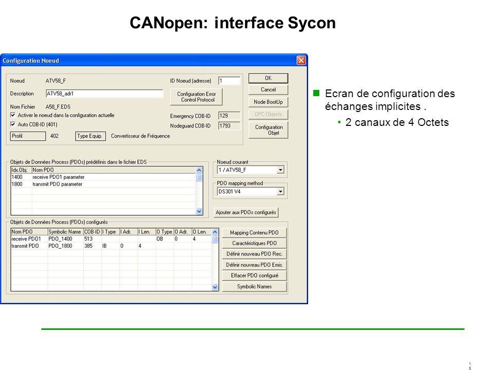 1515 CANopen: interface Sycon Ecran de configuration des échanges implicites. 2 canaux de 4 Octets