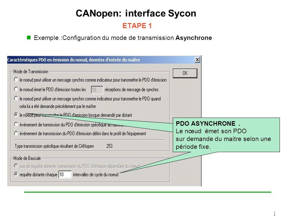2828 CANopen: interface Sycon ETAPE 1 Exemple :Configuration du mode de transmission Asynchrone PDO ASYNCHRONE. Le nœud émet son PDO sur demande du ma