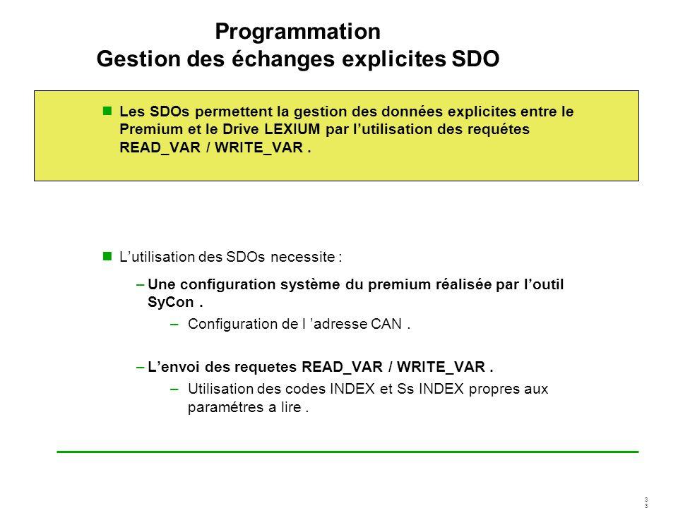 3 Programmation Gestion des échanges explicites SDO Les SDOs permettent la gestion des données explicites entre le Premium et le Drive LEXIUM par luti