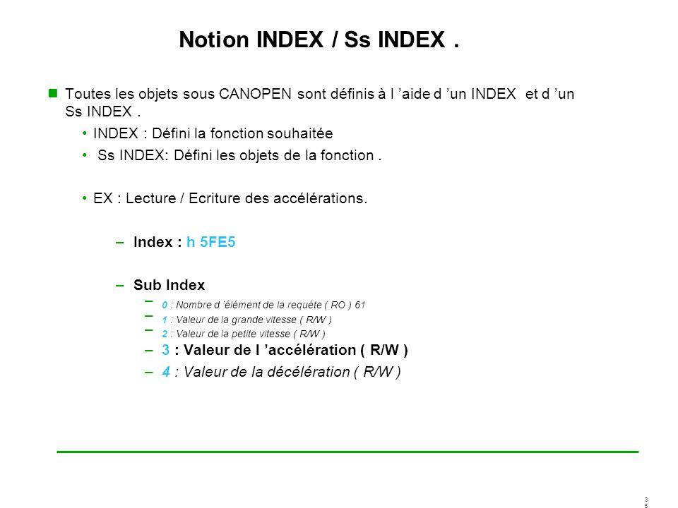 3535 Notion INDEX / Ss INDEX. Toutes les objets sous CANOPEN sont définis à l aide d un INDEX et d un Ss INDEX. INDEX : Défini la fonction souhaitée S