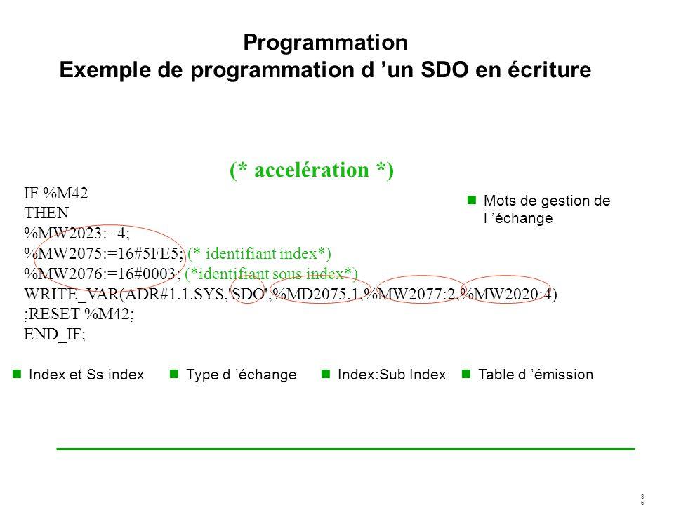 3636 (* accelération *) IF %M42 THEN %MW2023:=4; %MW2075:=16#5FE5; (* identifiant index*) %MW2076:=16#0003; (*identifiant sous index*) WRITE_VAR(ADR#1