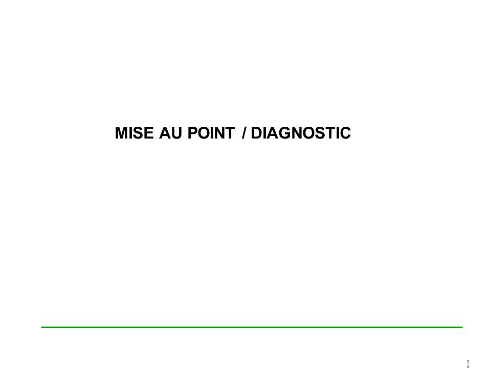 3838 MISE AU POINT / DIAGNOSTIC