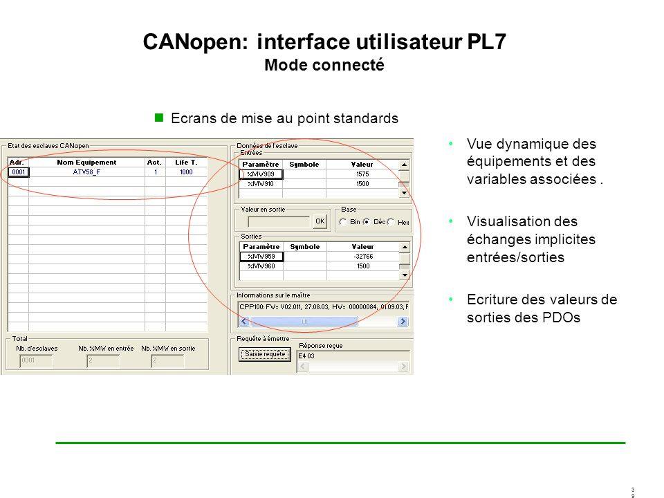 3939 CANopen: interface utilisateur PL7 Mode connecté Ecrans de mise au point standards Vue dynamique des équipements et des variables associées. Visu
