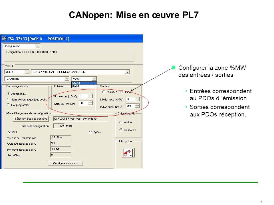 4040 CANopen: interface utilisateur PL7 Mode connecté Possibilité d émettre un SDO dans l écran de mise au point Saisir un SDO en écriture ou lecture Dans l exemple lecture de la vitesse ATTENTION : la lecture nest pas directe poids fort/poids faible inversés EX : hex E4 03 => hex 03 E4 => 996 tr/mn décimal