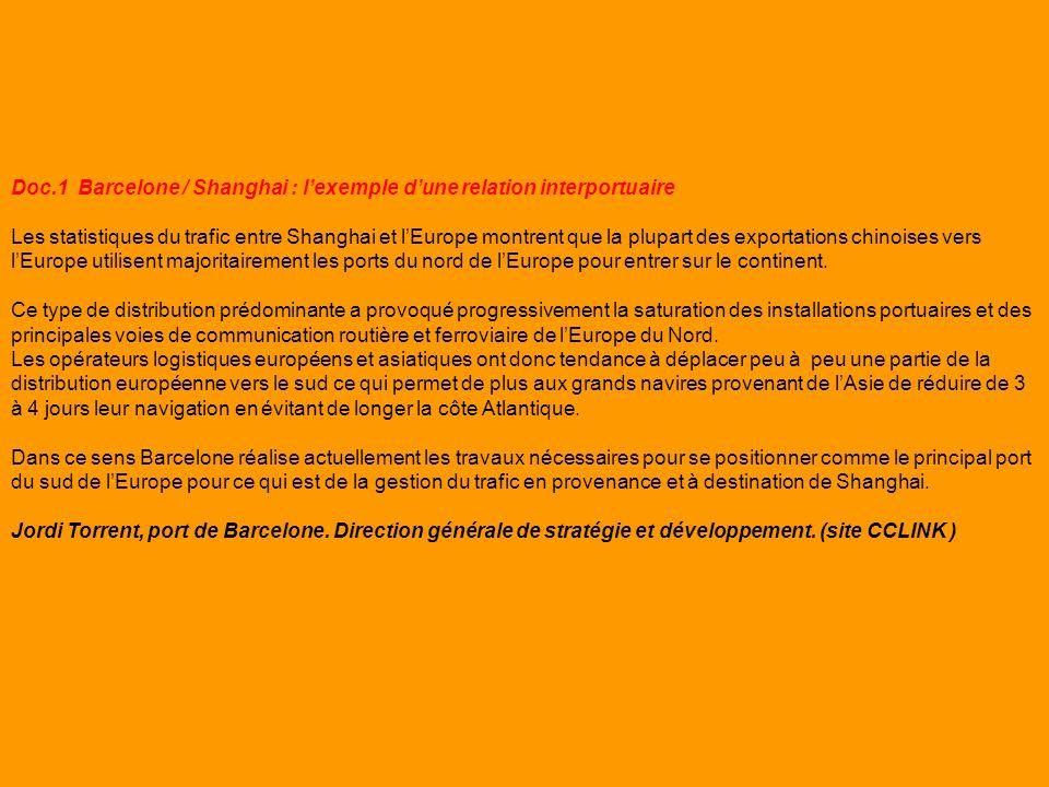 Doc.1 Barcelone / Shanghai : lexemple dune relation interportuaire Les statistiques du trafic entre Shanghai et lEurope montrent que la plupart des ex