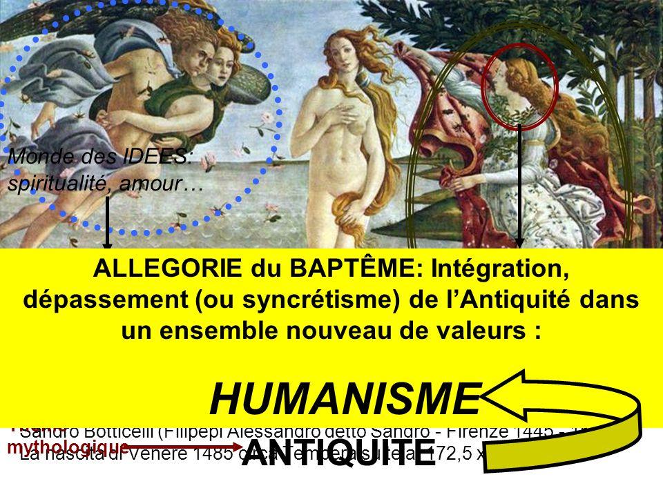 Les autres notions du concept « Humanisme » feront lobjet dautres études de documents, exemple: Pico Della Mirandola: Discours sur la dignité de lhomme, v.