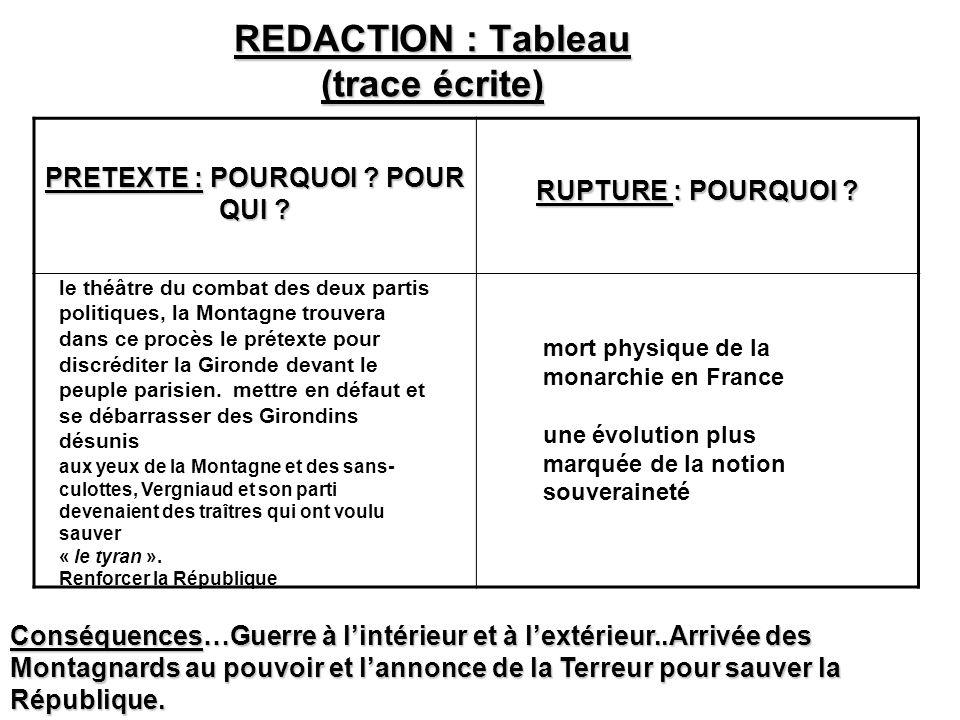 REDACTION : Tableau (trace écrite) PRETEXTE : POURQUOI ? POUR QUI ? RUPTURE : POURQUOI ? mort physique de la monarchie en France une évolution plus ma