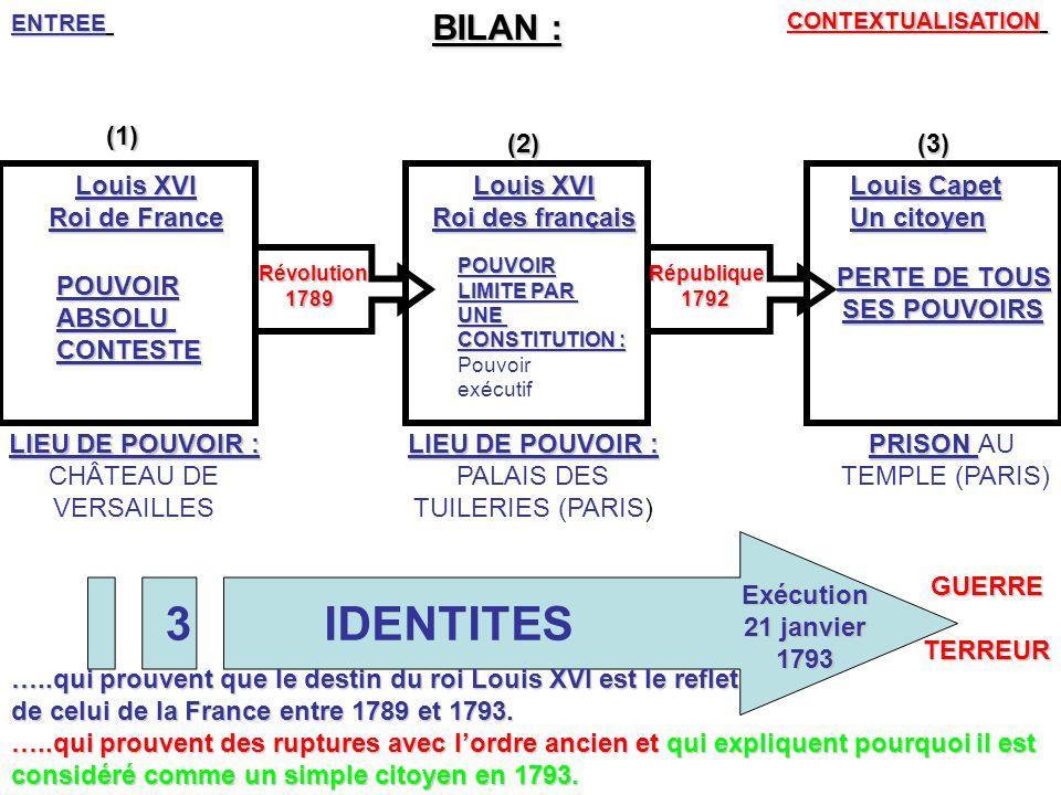 BILAN : Louis XVI Roi de France Louis XVI Roi des français Louis Capet Un citoyen POUVOIRABSOLUCONTESTE POUVOIR LIMITE PAR UNE CONSTITUTION : Pouvoir
