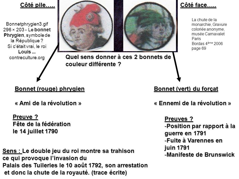 Côté pile….. Côté face….. Quel sens donner à ces 2 bonnets de couleur différente ? Bonnet (rouge) phrygien « Ami de la révolution » Preuve ? Fête de l